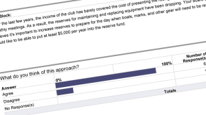 The AYC survey showed widespread support for building the cash reserves.